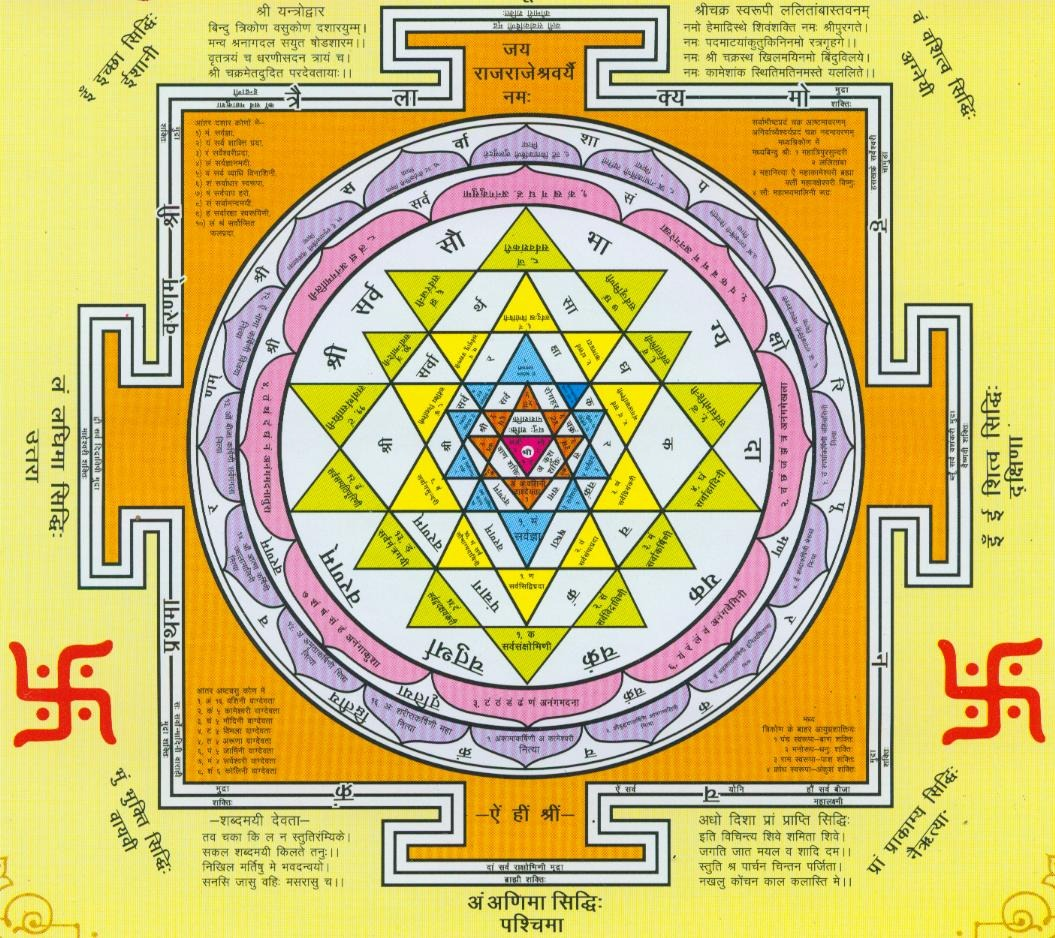 Symbols employed in yantras